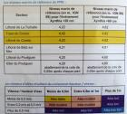 L'association «pour que vive Le Croisic»  discute du Plan de Prévention des Risques Littoraux