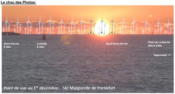 La vision des éoliennes selon Prosimar